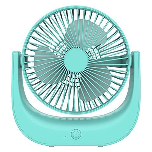 LHQ-HQ Macaron - Ventilador pequeño USB de escritorio para el hogar, ventilador eléctrico de mesa de cambio de marcha, ventilador USB de escritorio