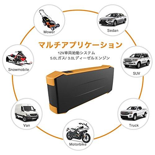 AutowitSuperCap1ジャンプスターター12V車用エンジンスターター内蔵式スーパーキャパシタリチウムバッテリー無し事前充電不要(最大5.0Lガソリン車・3.0Lディーゼル車対応)事前充電不要スーパーコンデンサ搭載バッテリーレス高安全性長寿命使用便利12ヶ月保証