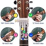 Immagine 2 chitarra chord trainer strumenti per