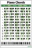 Klavier-Akkord-Poster (45,7 x 61 cm) – Pädagogisches