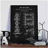 Terilizi DNA-Lehrmittel Patentdruck Genetik Dekoration Student Geschenke Wissenschaft Poster Biologie Wandkunst Leinwand Gemälde Dekor-50 * 70cm-ungerahmt