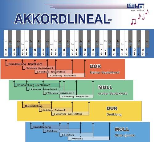 Akkordlineal: Akkorde bestimmen