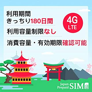 (毎月3GB~/180日)日本docomoプリペイドデータ専用SIM 有効期限きっちり180日 月次3GB+最大256Kbps 容量リチャージ・期間延長・残量確認可能