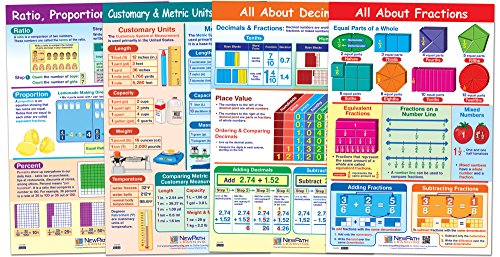 Basic Math Skills Reference Posters, Set/4 - Laminated, Full-Color, 23' x 35'
