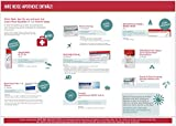 Reiseapotheke von Apotheken-Express (M-Size) 8-teilig inkl. einer Handcreme von Pharma Nature und praktischem Beratungshandbuch - 4