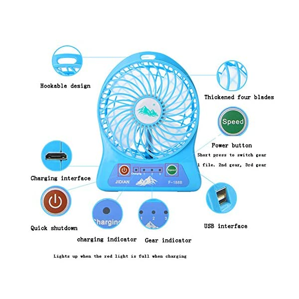 Lcme-Ventiladores-USB-Ventilador-porttil-Porttil-Mini-Escritorio-Personal-Pc-Refrigeracin-de-la-Oficina-en-el-hogar-Recargable-de-Mano-Beb-Cama-Ventilador-VelocidadesNegro