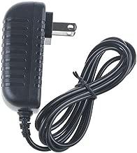 PK Power 13V AC Adapter for Livestrong LS8.0E Elliptical Model 371415-11