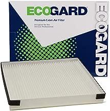 ECOGARD XC11714 Premium Cabin Air Filter Fits Genesis G70 2020 | Hyundai Santa Fe 2019-2020, Palisade 2020 | Kia Stinger 2018-2020, Telluride 2020