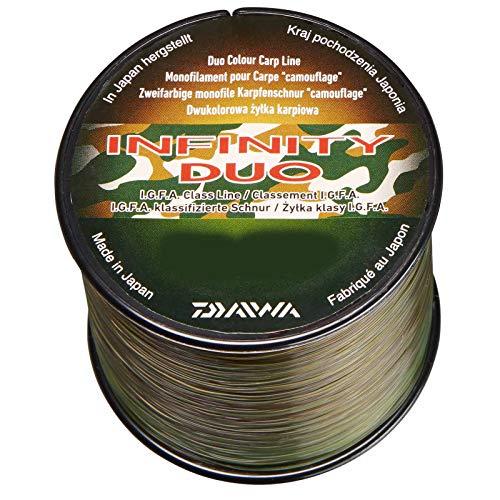 Daiwa Infinity Duo 870, grün