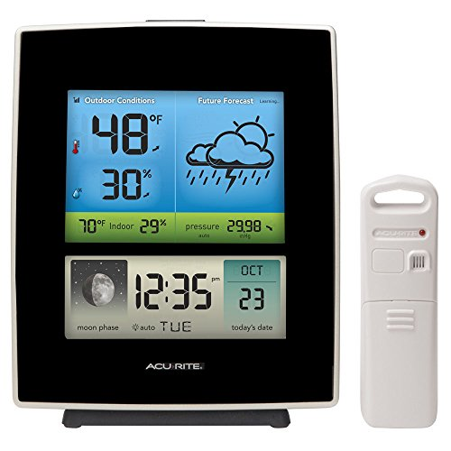 AcuRite 02030RM Weather Station with Forecast/Temperature/Humidity/Moon Phase,...