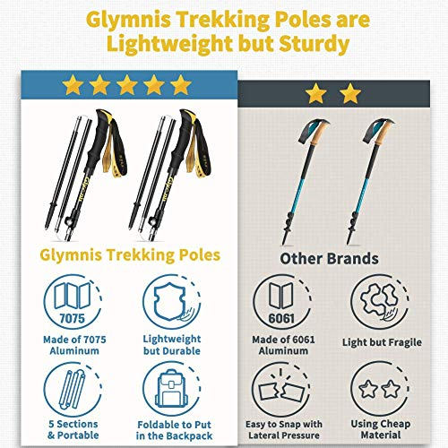 Glymnis Collapsible Hiking Poles Trekking Poles Lightweight Walking Poles Sticks with Tungsten Tips Quick Flip Lock 7075 Aluminum 2 Pack