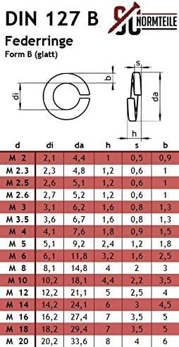 | SC127 | M2,5 Sperringe SC-Normteile aus rostfreiem Edelstahl A2 5 St/ück Federringe glatt DIN 127 Form B | Sprengringe V2A