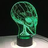 Farben können die Illusion des Nachtlichts der Form des großen Auges mit Touch-Schalter-Lava-Lampe der Kinder ändern