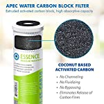 APEC Water Systems FILTER-SET-ES High Capacity Replacement Pre-Filter Set For Essence Series Reverse Osmosis Water… 15 APEC Water ESSENCE Series FILTER-SET-ES is for ROES-50, ROES-PH75, ROES-PHUV75, ROES-UV75-SS and ROES-UV75 Includes (1) sediment and (2) carbon block filters to protect and extend the life of the RO system 1st stage 5 micron Polypropylene sediment filter to remove dust, particles and rust