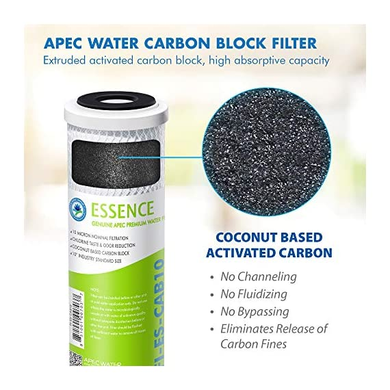 APEC Water Systems FILTER-SET-ES High Capacity Replacement Pre-Filter Set For Essence Series Reverse Osmosis Water… 6 APEC Water ESSENCE Series FILTER-SET-ES is for ROES-50, ROES-PH75, ROES-PHUV75, ROES-UV75-SS and ROES-UV75 Includes (1) sediment and (2) carbon block filters to protect and extend the life of the RO system 1st stage 5 micron Polypropylene sediment filter to remove dust, particles and rust