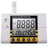 Carbon Dioxide/Temperature/Humidity Air Quality Monitor Meter,Wall...