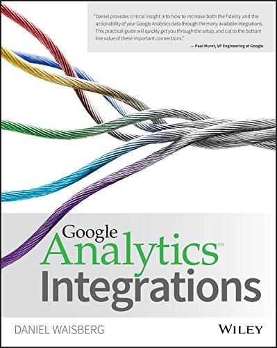 Google Analytics Integrations