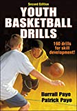 Basketball Drills Review and Comparison