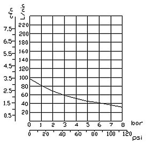 IMPLOTEX Flüsterkompressor 480W - 4