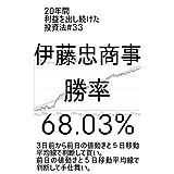20年間利益を出し続けた投資法#33(伊藤忠商事 勝率68.03%)