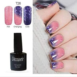 CoCocina Decouvrir Temperature Change Nail Uv Gel Color Changing Polish Gradient Thermal Chameleon Cute - 26