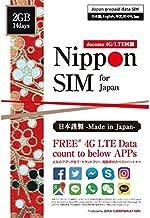 Nippon SIM for Japan 14 Days Unlimited 4G/LTE Data for 10 APPs (Google Map, Facebook, Instagram, Twitter, Messenger, Whatsapp, Skype, LINE, WeChat, Kakaotalk); 2GB for Other APPs/Web; 128kbps After