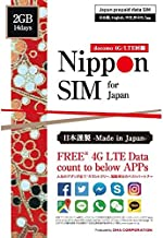 Nippon SIM for Japan 14 Days Unlimited 4G/LTE Data for 10 APPs (Google Map, Facebook, Instagram, Twitter, Messenger, Whatsapp, Skype, LINE, WeChat, Kakaotalk); 2GB for Other APPs/Web; 128kbps After