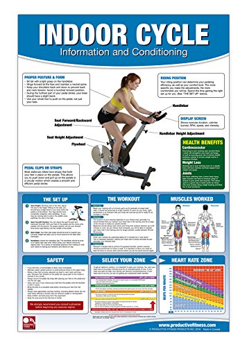 Indoor Cycle Poster/Chart, Spinning Chart, Spin Chart, How to Set up a Spin Cycle, Instructions on Spinning, Spinning