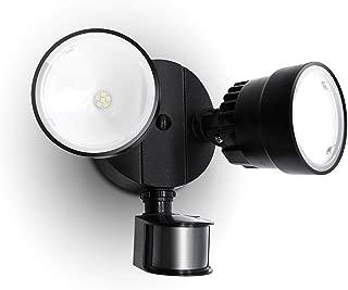 ip54 light
