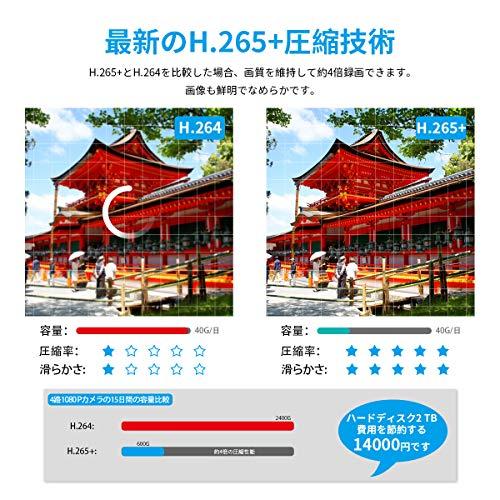 OOSSXX『10インチ2CH1080P200万画素Wifiキットホワイト(OSX-JPI10-W10802)』
