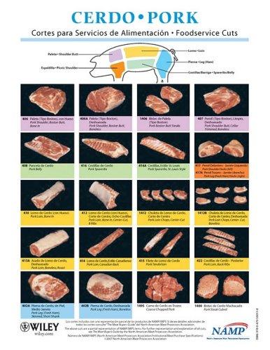 North American Meat Processors Association Spanish Pork Notebook Guides Set of 5 / Guas del Cuaderno de Cerdo en Espaol para la Asociacin Norteamericana de Procesadores de Carne...