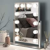 Cosmetic Mirrors Review and Comparison
