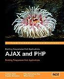 Aturan Penulisan Operator Pada PHP