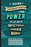 Never Underestimate Infectious Disease Nurse: Graph Paper Notebook (6x9 100 Pages) Gift for Colleagues, Friends and Family