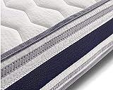 Naturalex | Comfort | Colchón 90x190 Cm Nuestra Calidad Precio Inmejorable | Tejidos Transpirables | Sensación de Fresco Todo El Año | Sistema Innovador BlueLátex | Doble Cara | Hipoalergénico