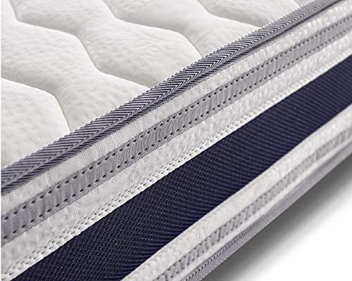 Naturalex | Comfort | Colchón 90x190 Cm Nuestra Calidad Precio Inmejorable | Tejidos Transpirables...