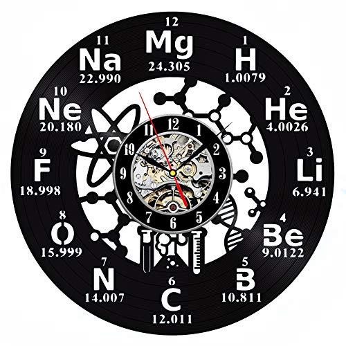 Molecule Wall Clock