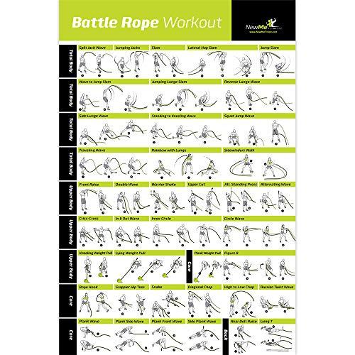 NewMe Fitness - Trainingsprogramme