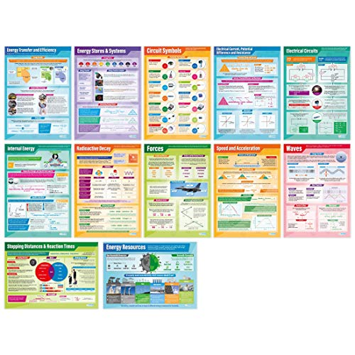 """Physics Posters - Set of 12  Science Posters  Laminated Gloss Paper Measuring 33"""" x 235""""  STEM Charts for The Classroom  Education Charts by Daydream Education"""