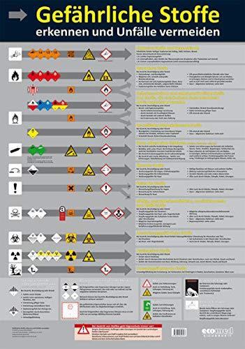 Wandtafel Gefährliche Stoffe erkennen