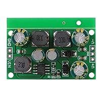 正負電圧レギュレータ、出力±5V 6V 9V(Output voltage ±5VDC)
