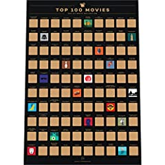 TOP RATED MOVIES - our poster is filled with films loved by both fans and critics worldwide - from influential classics to modern blockbusters and award-winning animation. 100 COLORFUL ICONS - it is so satisfying to find the symbol of that great movi...