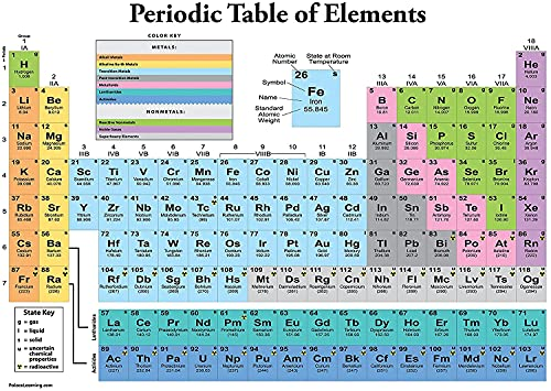 """Periodic Table of the Elements Poster [White] - Science & Chemistry Classroom Chart (LAMINATED, 18"""" x 24"""")"""