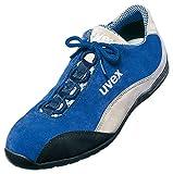Uvex Motorsport Arbeitsschuhe - Sicherheitsschuhe S1 SRA - Blau-Weiß, Größe:41