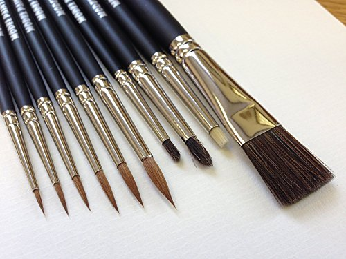 Model Painter Brush Set for Wargaming, Airfix, Foundry, Army Painter, Warhammer, Model Painting Styles