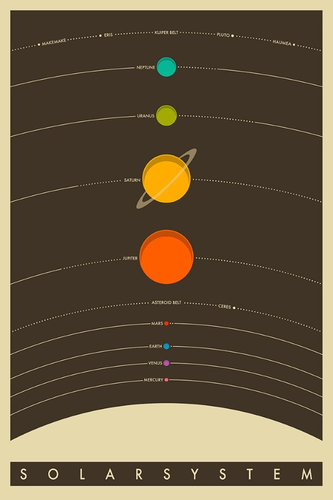 515EvHDMtCL._SR500500_ solar system poster amazon co uk