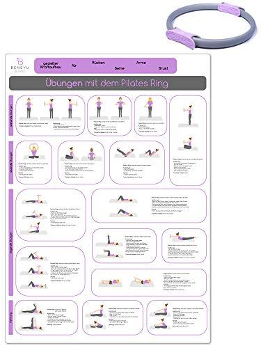 beneyu ® Pilates Poster für Pilates Ring & Oberschenkeltrainer in Deutsch, DIN A2 (60x42cm) Klimaneutrale Produktion - (auf A4 gefalzt)