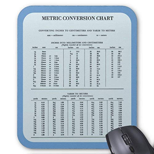 Metric Conversion Chart by Janz Mouse Pad 7.08X8.66 inches/18X22 cm