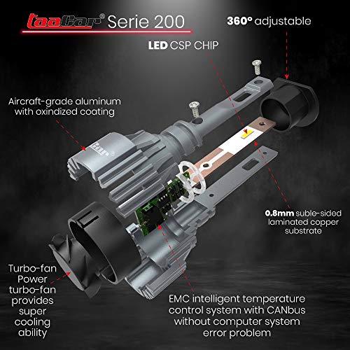 TaaCar TC200