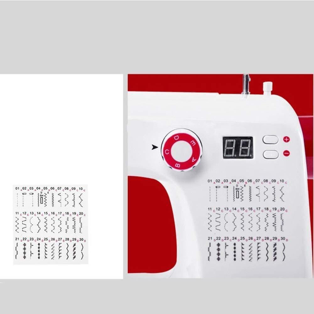 Máquina de coser portable, fabricación de la máquina de coser ...